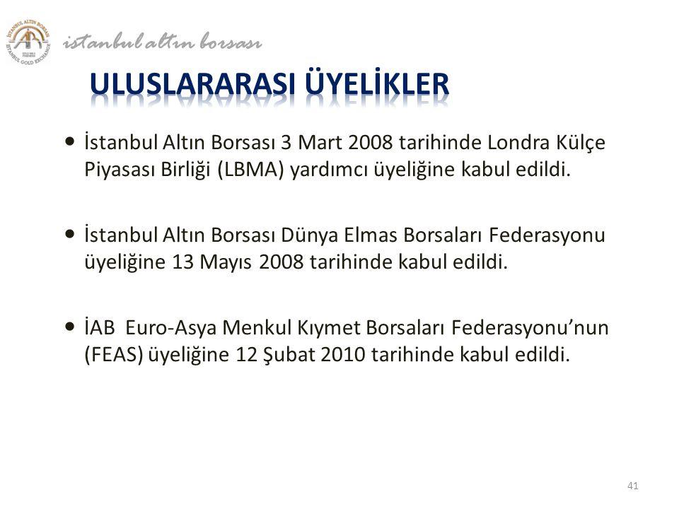  İstanbul Altın Borsası 3 Mart 2008 tarihinde Londra Külçe Piyasası Birliği (LBMA) yardımcı üyeliğine kabul edildi.  İstanbul Altın Borsası Dünya El