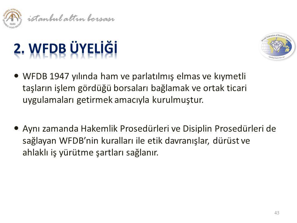  WFDB 1947 yılında ham ve parlatılmış elmas ve kıymetli taşların işlem gördüğü borsaları bağlamak ve ortak ticari uygulamaları getirmek amacıyla kuru