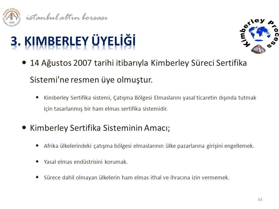 istanbul altın borsası  14 Ağustos 2007 tarihi itibarıyla Kimberley Süreci Sertifika Sistemi'ne resmen üye olmuştur.  Kimberley Sertifika sistemi, Ç