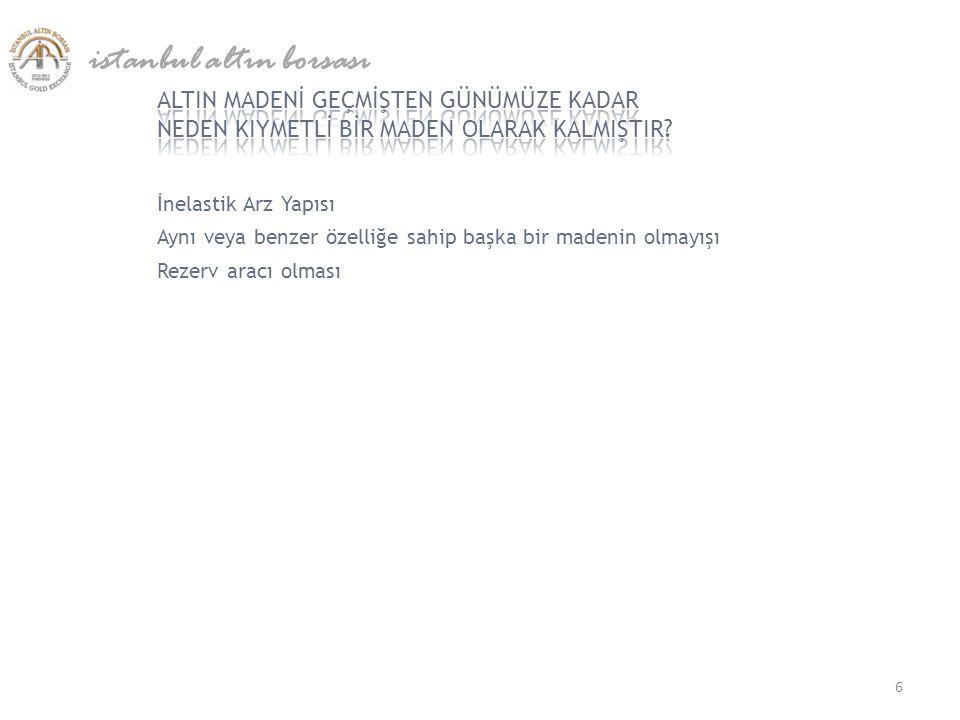 ALTIN İŞLEM MİKTARI (TON) istanbul altın borsası *15 Ekim 2012 itibariyle 37