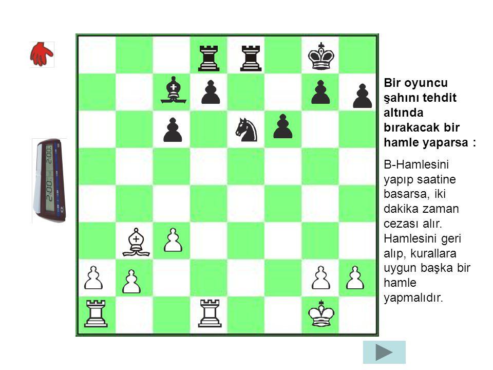 Bir oyuncu şahını tehdit altında bırakacak bir hamle yaparsa : C-Rakip oyuncu itiraz ederse oyuncu hamlesini geri alır.