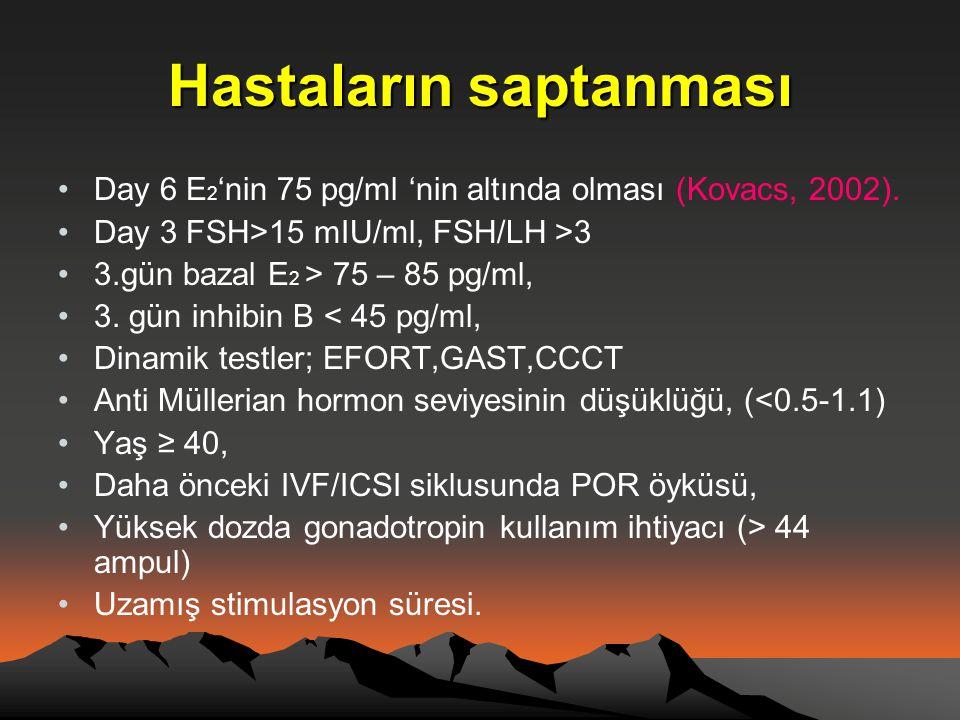 Hastaların saptanması •Day 6 E 2 'nin 75 pg/ml 'nin altında olması (Kovacs, 2002). •Day 3 FSH>15 mIU/ml, FSH/LH >3 •3.gün bazal E 2 > 75 – 85 pg/ml, •
