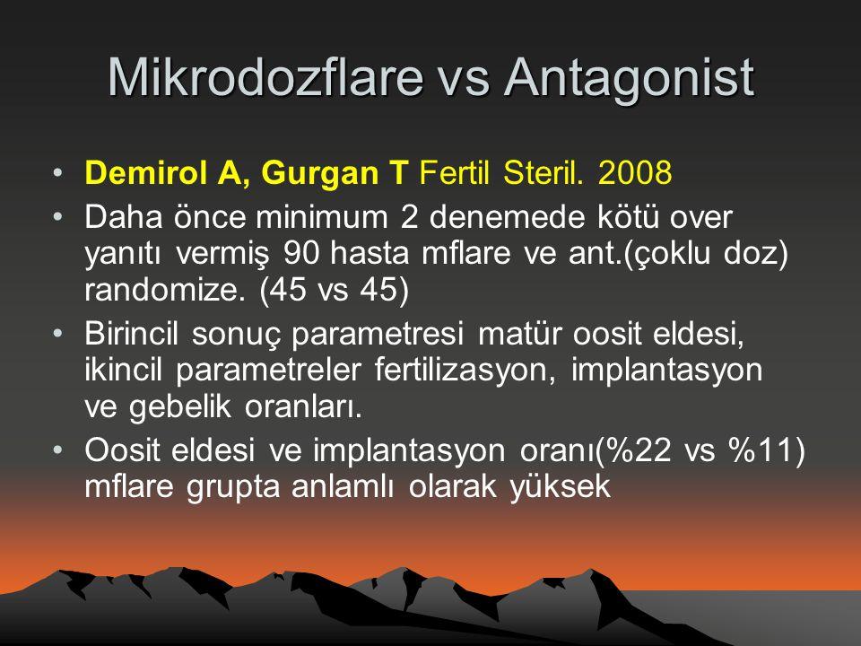 Mikrodozflare vs Antagonist •Demirol A, Gurgan T Fertil Steril. 2008 •Daha önce minimum 2 denemede kötü over yanıtı vermiş 90 hasta mflare ve ant.(çok