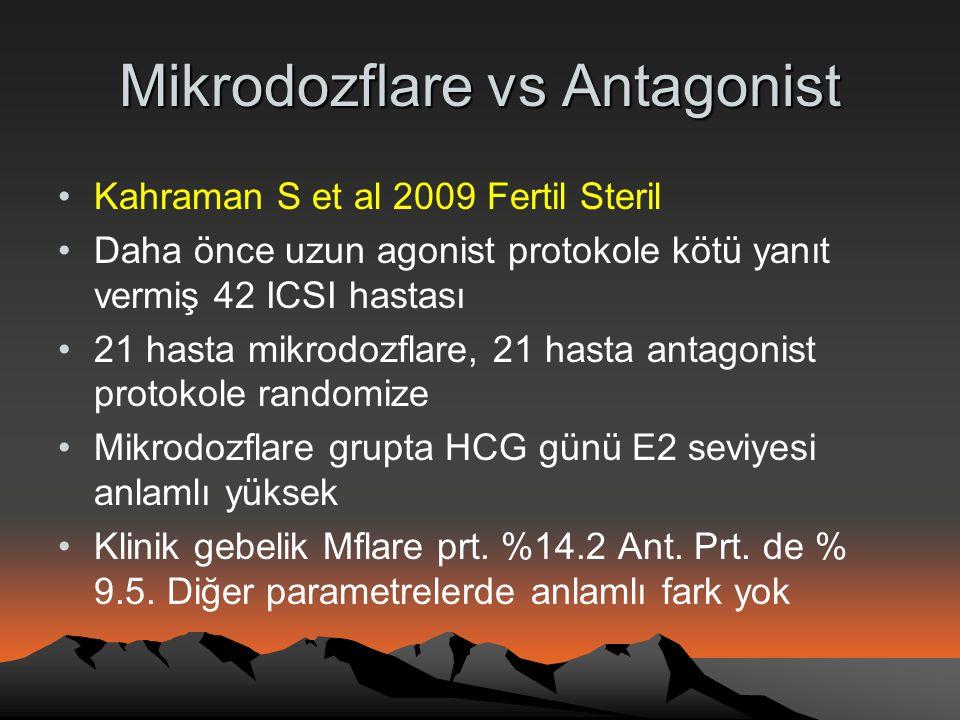 Mikrodozflare vs Antagonist •Kahraman S et al 2009 Fertil Steril •Daha önce uzun agonist protokole kötü yanıt vermiş 42 ICSI hastası •21 hasta mikrodo