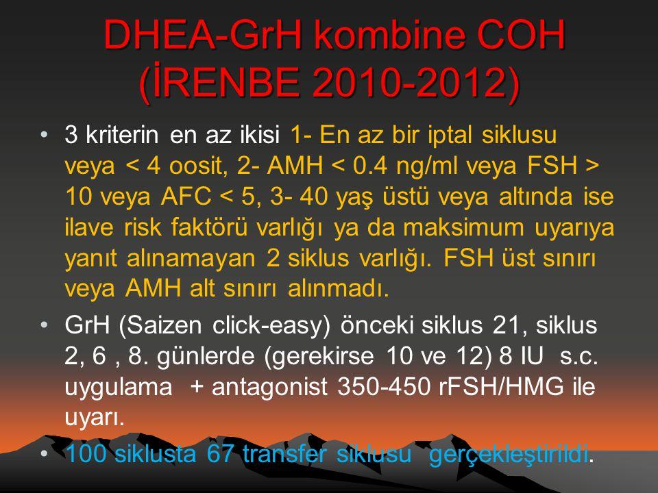 DHEA-GrH kombine COH (İRENBE 2010-2012) DHEA-GrH kombine COH (İRENBE 2010-2012) •3 kriterin en az ikisi 1- En az bir iptal siklusu veya 10 veya AFC <