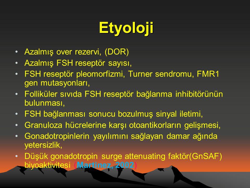 Etyoloji •Azalmış over rezervi, (DOR) •Azalmış FSH reseptör sayısı, •FSH reseptör pleomorfizmi, Turner sendromu, FMR1 gen mutasyonları, •Folliküler sı