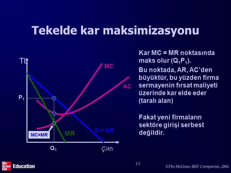 © The McGraw-Hill Companies, 2002 13 Tekelde kar maksimizasyonu Kar MC = MR noktasında maks olur (Q 1 P 1 ). Bu noktada, AR, AC'den büyüktür, bu yüzde