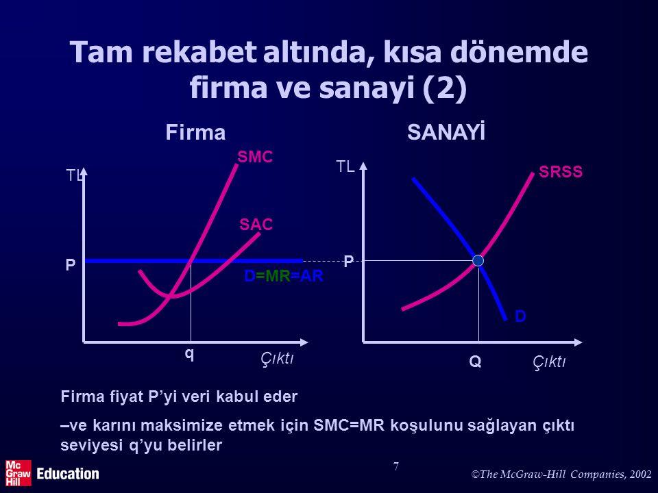 © The McGraw-Hill Companies, 2002 7 Tam rekabet altında, kısa dönemde firma ve sanayi (2) SANAYİFirma Firma fiyat P'yi veri kabul eder –ve karını maksimize etmek için SMC=MR koşulunu sağlayan çıktı seviyesi q'yu belirler SAC P TL Çıktı SMC D=MR=AR q Çıktı TL Q P SRSS D