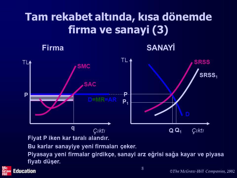 © The McGraw-Hill Companies, 2002 9 Uzun dönem denge SANAYİFirma LAC P* TL Çıktı LMC D=MR=AR q* Piyasa uzun dönem dengesine tipik bir firmanın LMC=MR 'sını LAC'nın minimum noktasına denk getirip normal kar elde etmesiyle ulaşır.