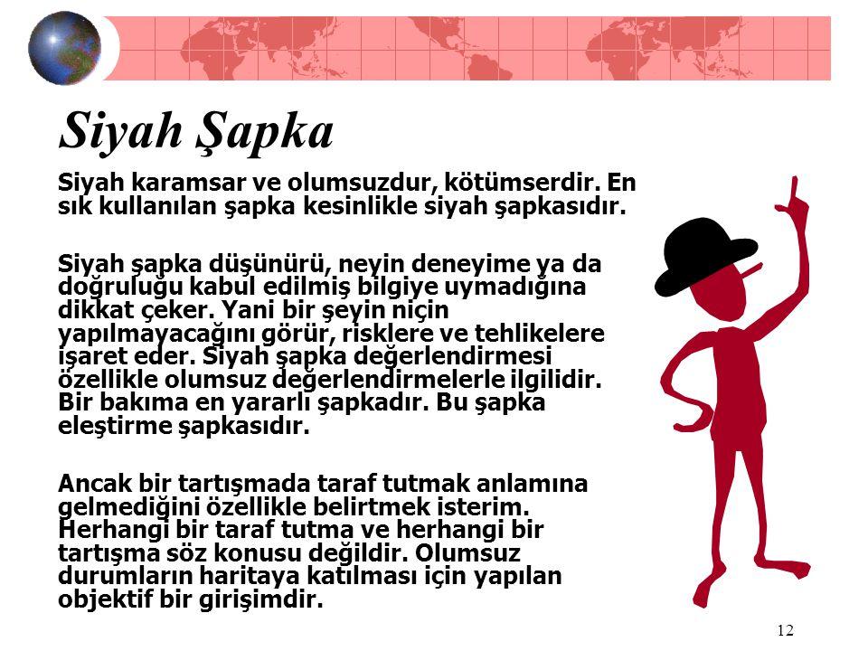 11 Kırmızı Şapka Kırmızı; öfke tutku ve duyguyu çağrıştırır. Duygusal bir bakış açısı verir. Genel olarak zihnimizin arka planında korku, öfke nefret,