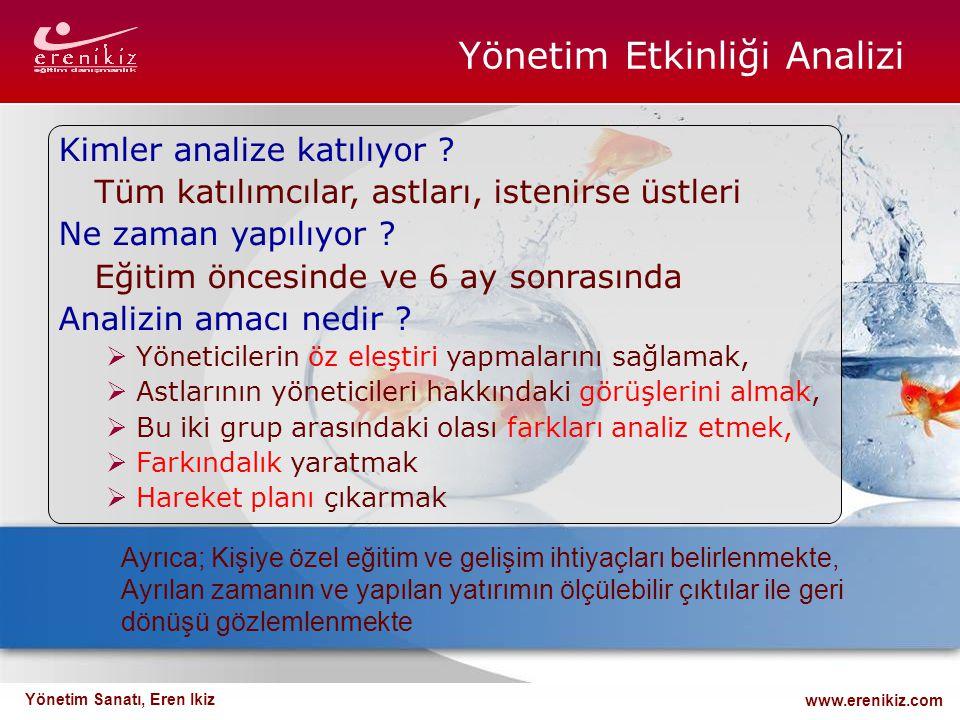 www.erenikiz.com Yönetim Sanatı, Eren Ikiz Yönetim Etkinliği Analizi Ayrıca; Kişiye özel eğitim ve gelişim ihtiyaçları belirlenmekte, Ayrılan zamanın