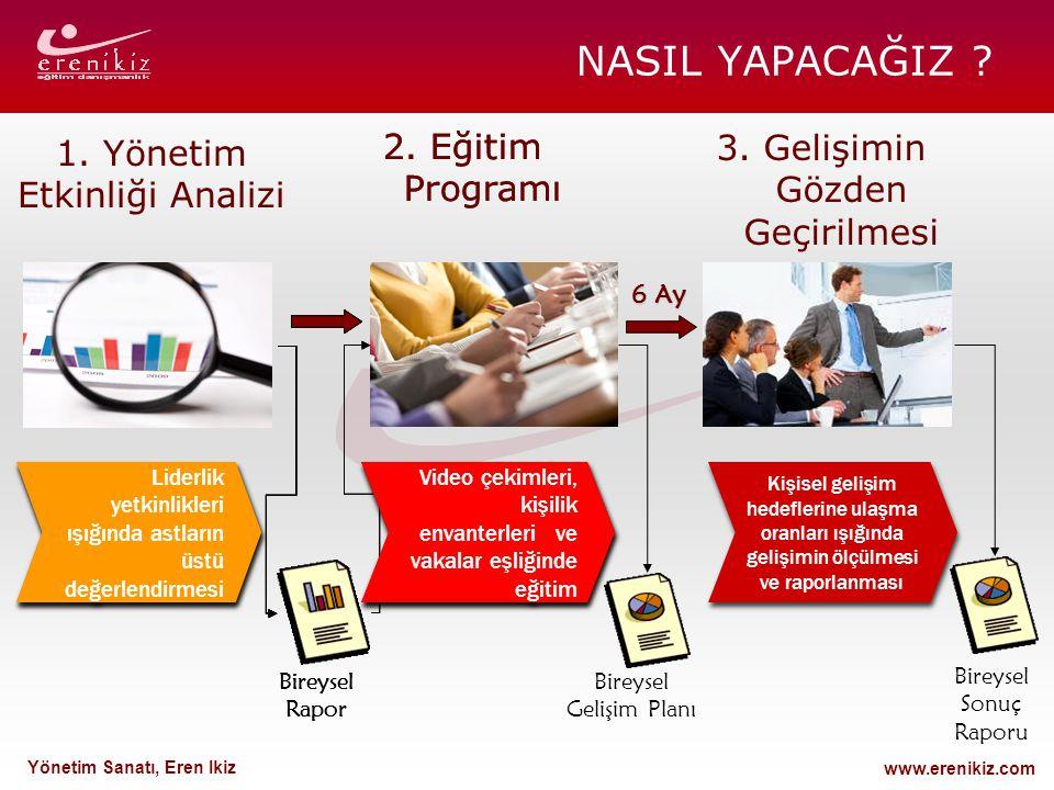 www.erenikiz.com Yönetim Sanatı, Eren Ikiz NASIL YAPACAĞIZ ? Liderlik yetkinlikleri ışığında astların üstü değerlendirmesi 1. Yönetim Etkinliği Analiz