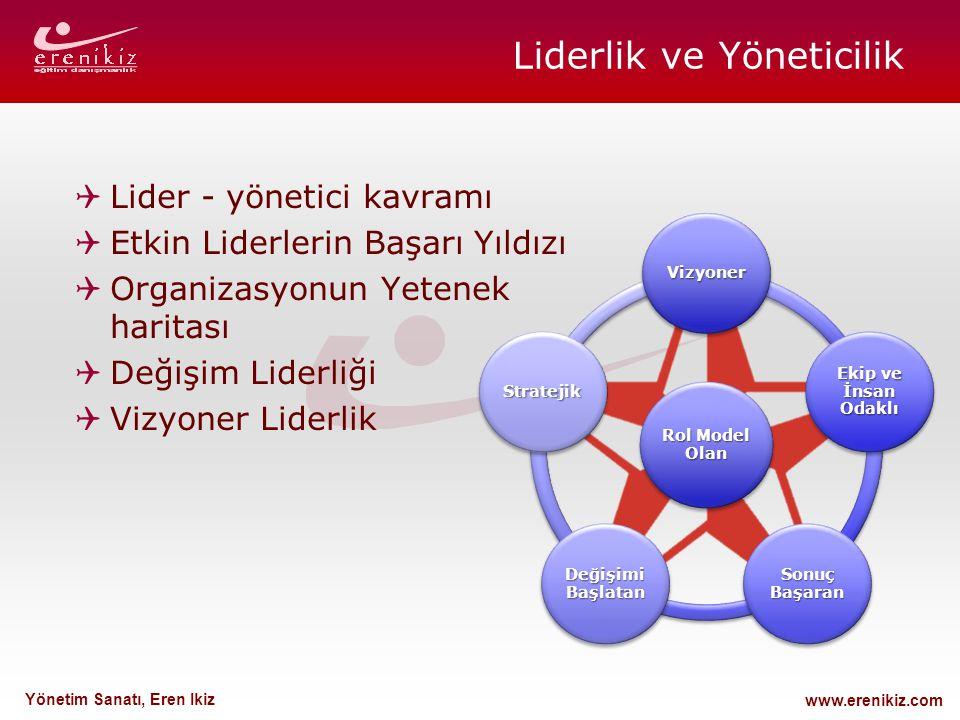 www.erenikiz.com Liderlik ve Yöneticilik  Lider - yönetici kavramı  Etkin Liderlerin Başarı Yıldızı  Organizasyonun Yetenek haritası  Değişim Lide