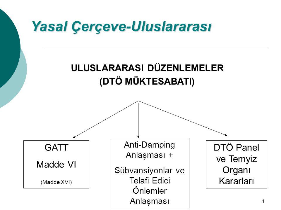4 Yasal Çerçeve-Uluslararası ULUSLARARASI DÜZENLEMELER (DTÖ MÜKTESABATI) GATT Madde VI (Madde XVI) Anti-Damping Anlaşması + Sübvansiyonlar ve Telafi E