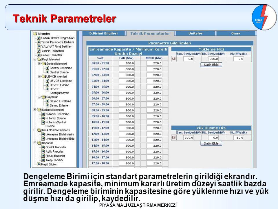 PİYASA MALİ UZLAŞTIRMA MERKEZİ Teknik Parametreler Dengeleme Birimi için standart parametrelerin girildiği ekrandır. Emreamade kapasite, minimum karar
