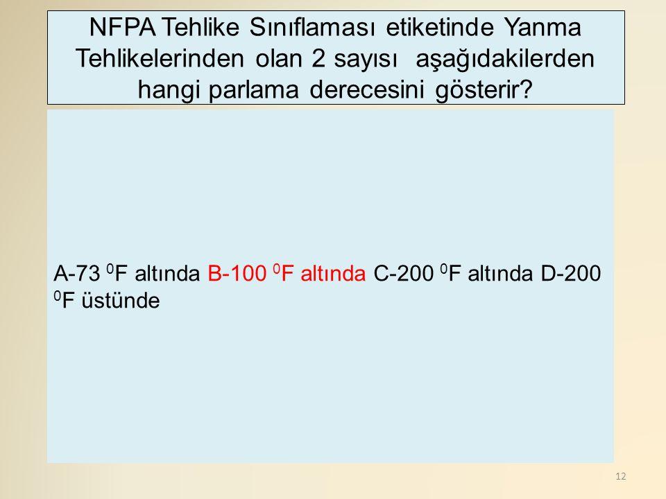 12 A-73 0 F altında B-100 0 F altında C-200 0 F altında D-200 0 F üstünde NFPA Tehlike Sınıflaması etiketinde Yanma Tehlikelerinden olan 2 sayısı aşağ
