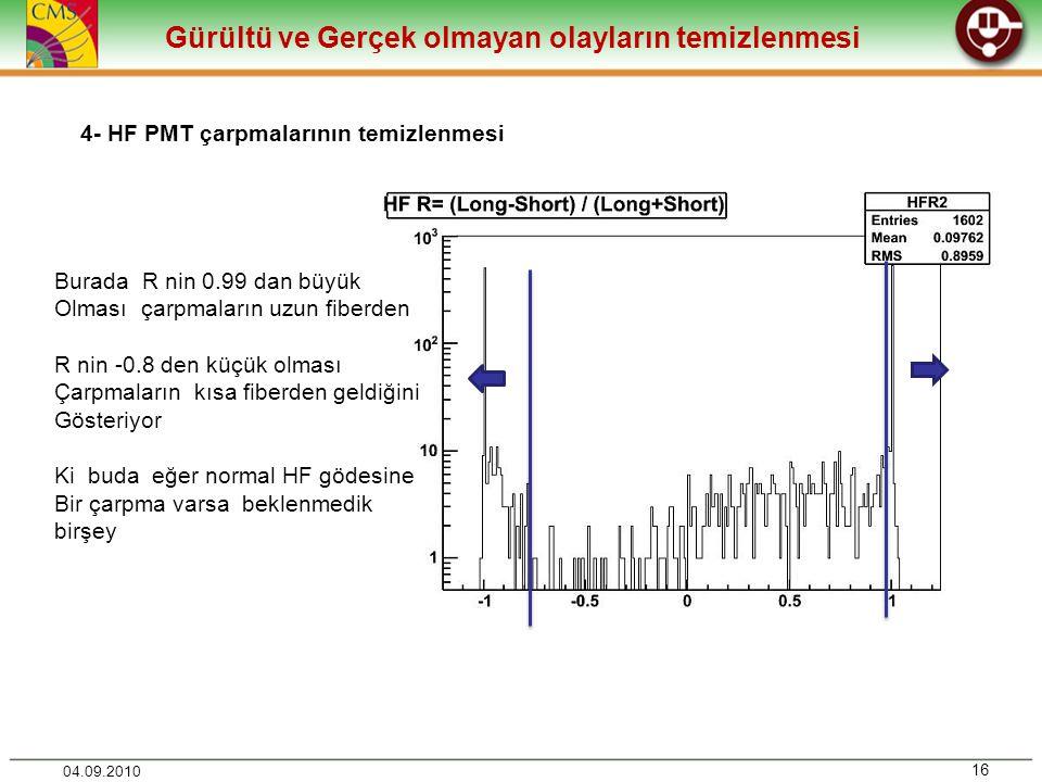 Gürültü ve Gerçek olmayan olayların temizlenmesi 16 04.09.2010 4- HF PMT çarpmalarının temizlenmesi Burada R nin 0.99 dan büyük Olması çarpmaların uzun fiberden R nin -0.8 den küçük olması Çarpmaların kısa fiberden geldiğini Gösteriyor Ki buda eğer normal HF gödesine Bir çarpma varsa beklenmedik birşey