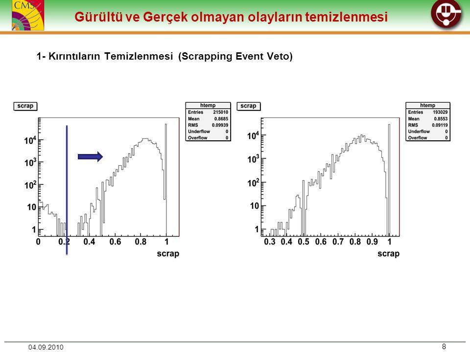 Analiz Programını Çalıştırmak 29 04.09.2010 Analysis test/ntuple.root Sonuc result.root