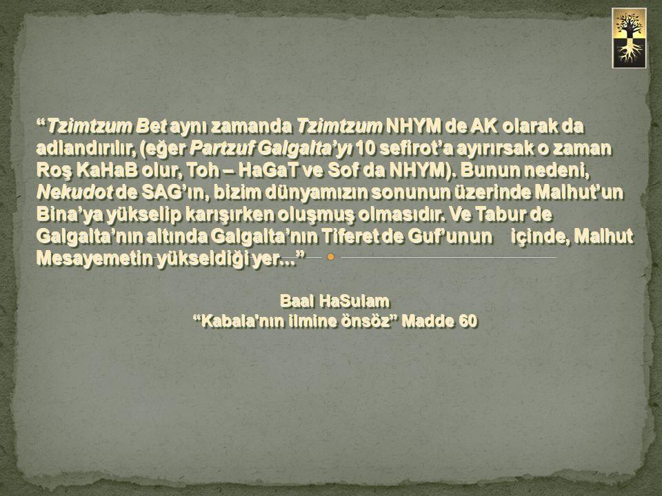 Tzimtzum Bet aynı zamanda Tzimtzum NHYM de AK olarak da adlandırılır, (eğer Partzuf Galgalta'yı 10 sefirot'a ayırırsak o zaman Roş KaHaB olur, Toh – HaGaT ve Sof da NHYM).