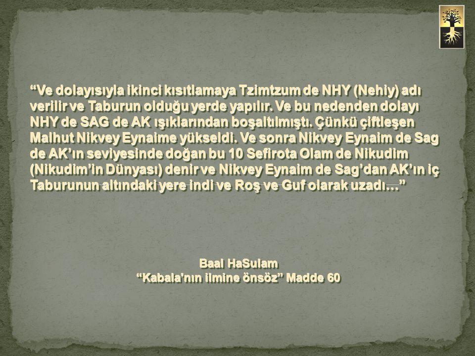 Ve dolayısıyla ikinci kısıtlamaya Tzimtzum de NHY (Nehiy) adı verilir ve Taburun olduğu yerde yapılır.