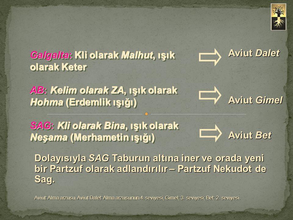 Ve bil, yukarıda bahsedilen yeni Sium, Bina de Guf'un seviyesinde oluştu ve Parsa olarak adlandırılır.