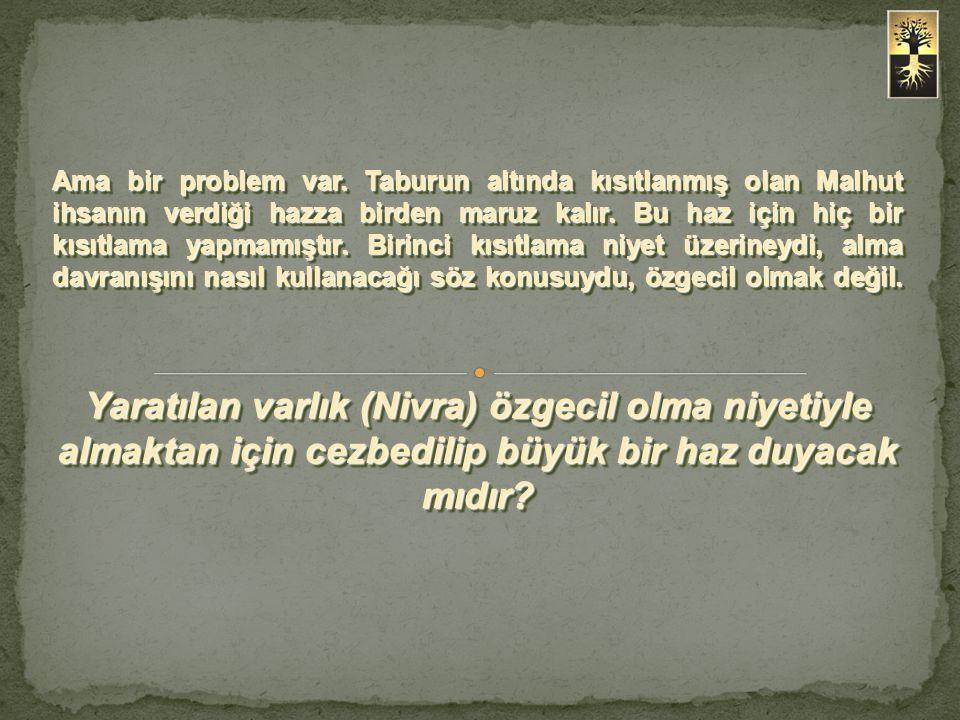 GAR ZAT KeterHohmaBina ZAMalkut NE Bina'nın 10 sefirotu Nikvey Eynaim (NE) (Göz Delikleri) Keter Hohma Bina Zer Anpin Malhut