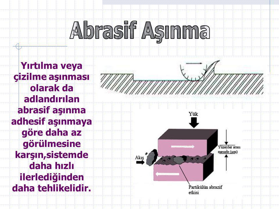 Yırtılma veya çizilme aşınması olarak da adlandırılan abrasif aşınma adhesif aşınmaya göre daha az görülmesine karşın,sistemde daha hızlı ilerlediğind