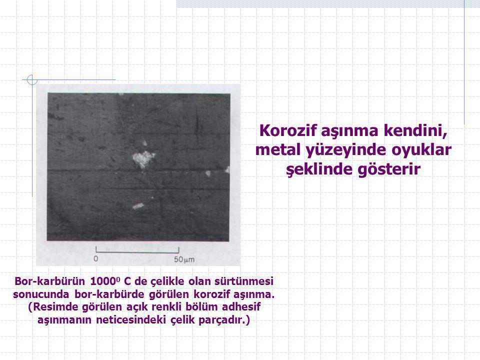 Bor-karbürün 1000 0 C de çelikle olan sürtünmesi sonucunda bor-karbürde görülen korozif aşınma. (Resimde görülen açık renkli bölüm adhesif aşınmanın n