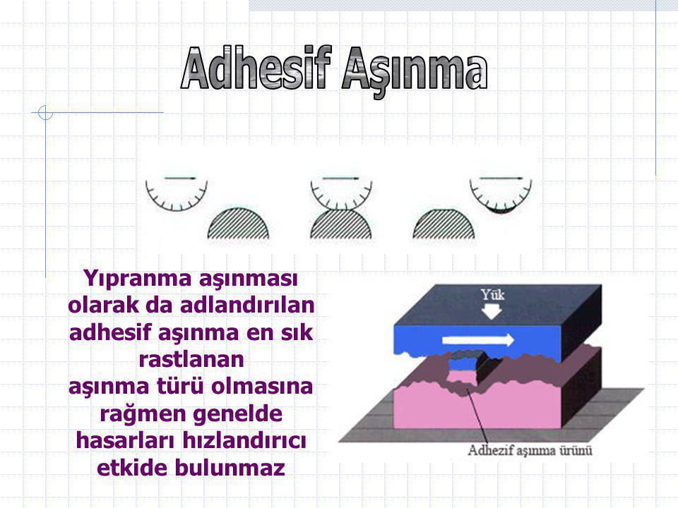 Yıpranma aşınması olarak da adlandırılan adhesif aşınma en sık rastlanan aşınma türü olmasına rağmen genelde hasarları hızlandırıcı etkide bulunmaz