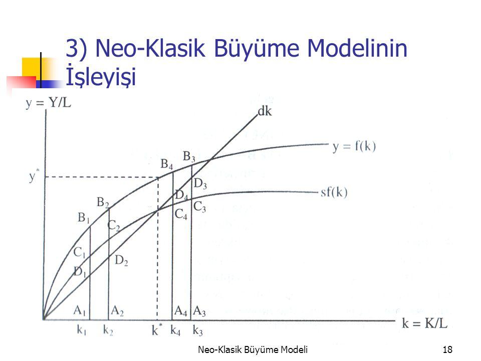 Neo-Klasik Büyüme Modeli18 3) Neo-Klasik Büyüme Modelinin İşleyişi