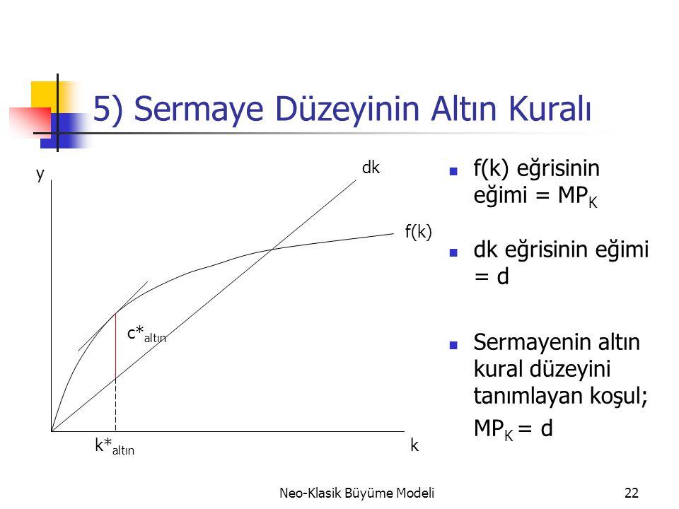 Neo-Klasik Büyüme Modeli22 5) Sermaye Düzeyinin Altın Kuralı  f(k) eğrisinin eğimi = MP K  dk eğrisinin eğimi = d  Sermayenin altın kural düzeyini