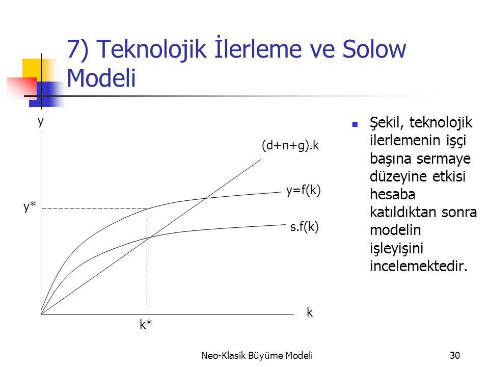 Neo-Klasik Büyüme Modeli30 7) Teknolojik İlerleme ve Solow Modeli  Şekil, teknolojik ilerlemenin işçi başına sermaye düzeyine etkisi hesaba katıldıkt