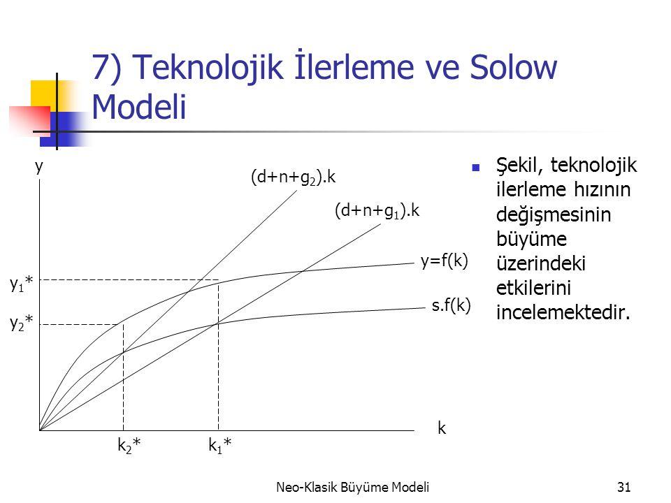 Neo-Klasik Büyüme Modeli31 7) Teknolojik İlerleme ve Solow Modeli  Şekil, teknolojik ilerleme hızının değişmesinin büyüme üzerindeki etkilerini incel