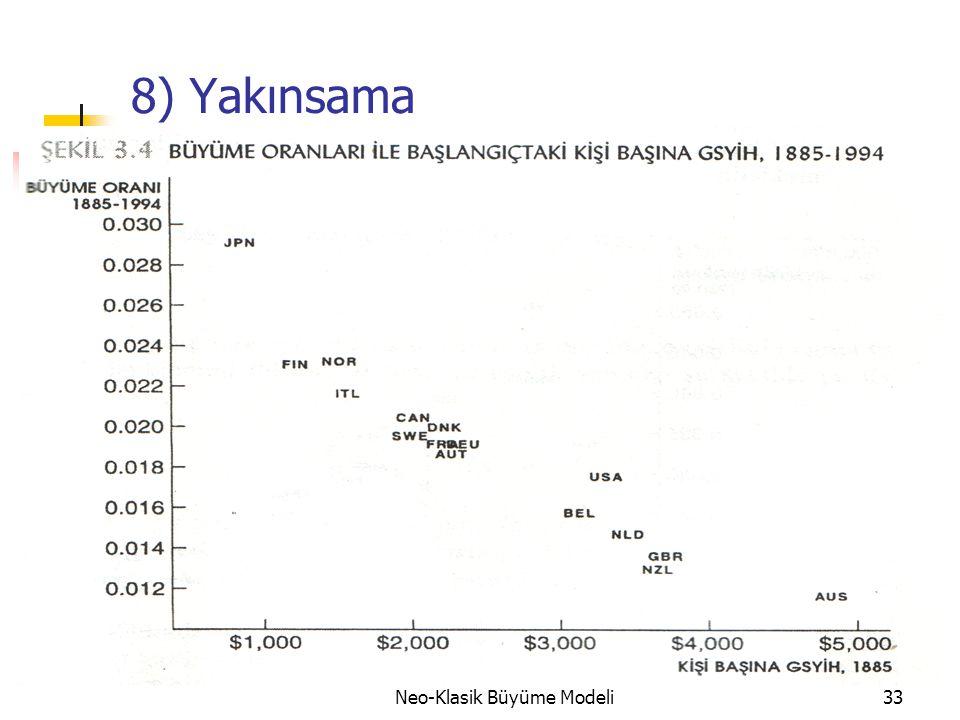 Neo-Klasik Büyüme Modeli33 8) Yakınsama