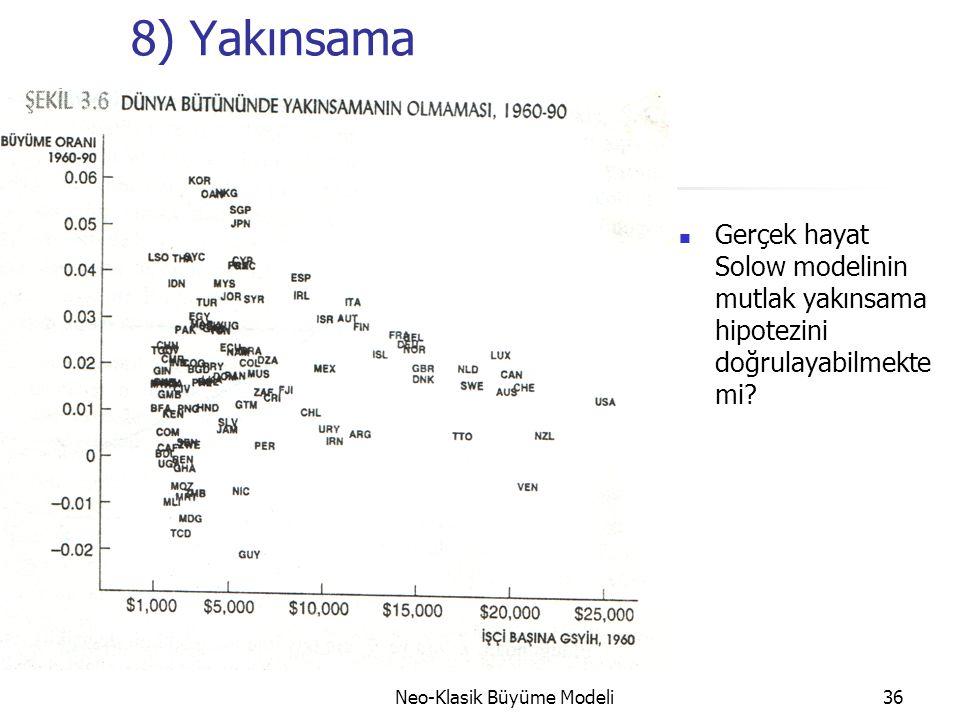 Neo-Klasik Büyüme Modeli36 8) Yakınsama  Gerçek hayat Solow modelinin mutlak yakınsama hipotezini doğrulayabilmekte mi?