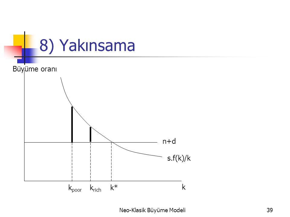 Neo-Klasik Büyüme Modeli39 8) Yakınsama n+d k* s.f(k)/k k poor Büyüme oranı k k rich