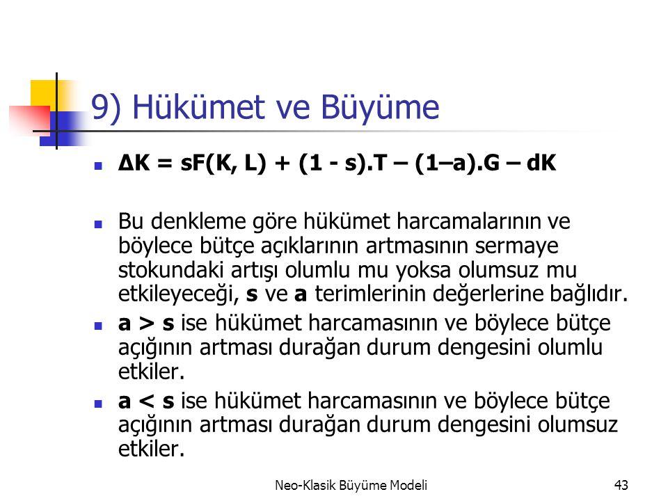 Neo-Klasik Büyüme Modeli43 9) Hükümet ve Büyüme  ΔK = sF(K, L) + (1 - s).T – (1–a).G – dK  Bu denkleme göre hükümet harcamalarının ve böylece bütçe