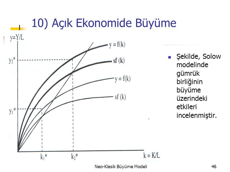 Neo-Klasik Büyüme Modeli46 10) Açık Ekonomide Büyüme  Şekilde, Solow modelinde gümrük birliğinin büyüme üzerindeki etkileri incelenmiştir.