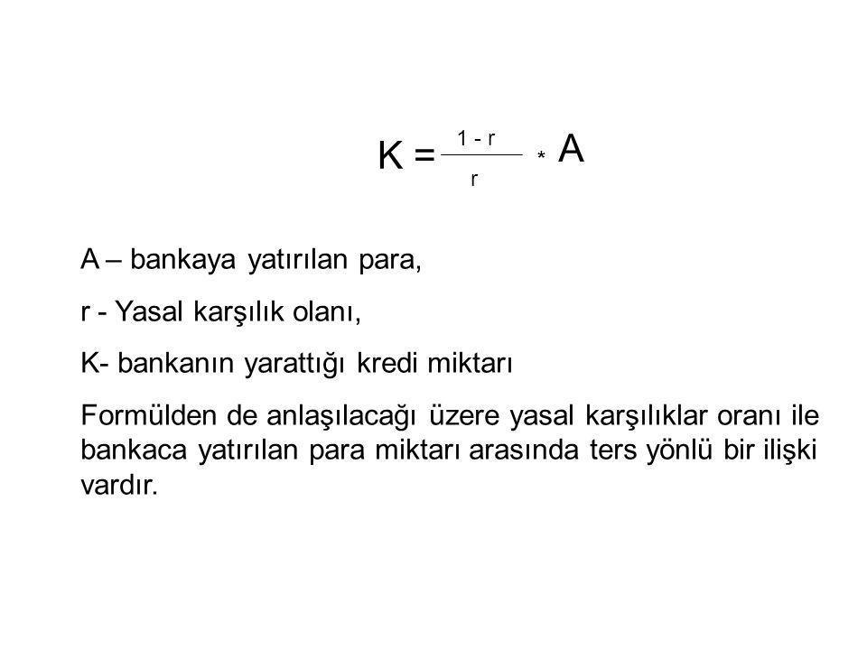 K = 1 - r r * A A – bankaya yatırılan para, r - Yasal karşılık olanı, K- bankanın yarattığı kredi miktarı Formülden de anlaşılacağı üzere yasal karşıl