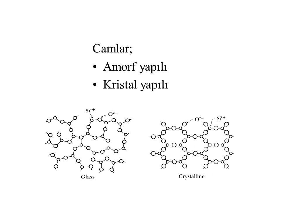 Camlar; •Amorf yapılı •Kristal yapılı
