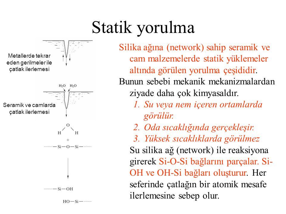 Statik yorulma Silika ağına (network) sahip seramik ve cam malzemelerde statik yüklemeler altında görülen yorulma çeşididir.