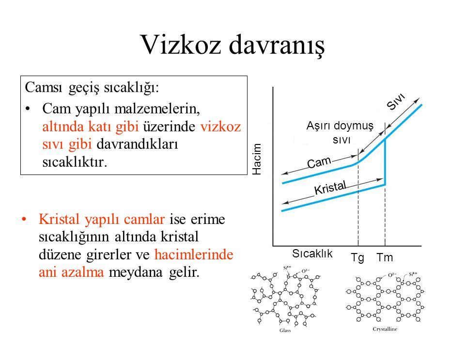 Vizkoz davranış Camsı geçiş sıcaklığı: •Cam yapılı malzemelerin, altında katı gibi üzerinde vizkoz sıvı gibi davrandıkları sıcaklıktır.