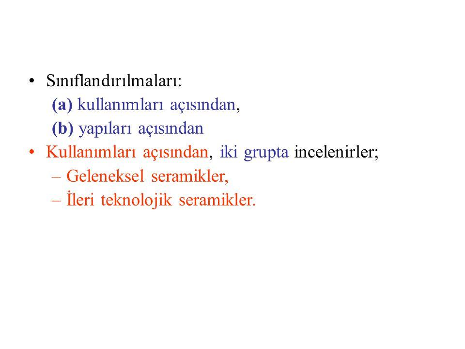 Yapıları açısından 1.Silikat esaslı Oksit Ser.(%75 SiO 2 ), Kiremit, Tuğla.