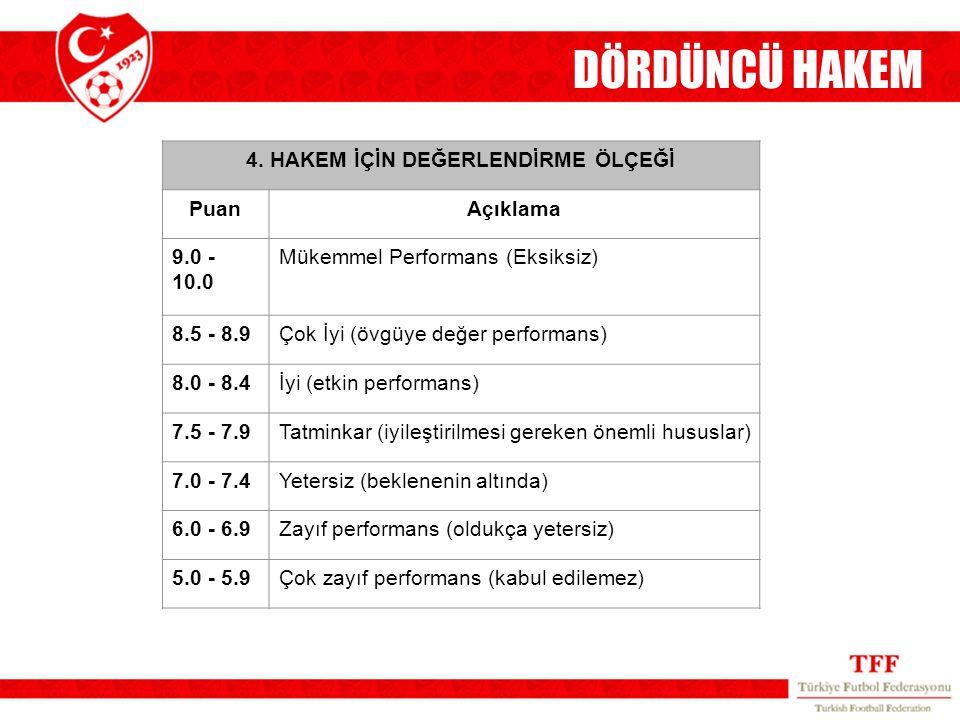 DÖRDÜNCÜ HAKEM 4. HAKEM İÇİN DEĞERLENDİRME ÖLÇEĞİ PuanAçıklama 9.0 - 10.0 Mükemmel Performans (Eksiksiz) 8.5 - 8.9Çok İyi (övgüye değer performans) 8.