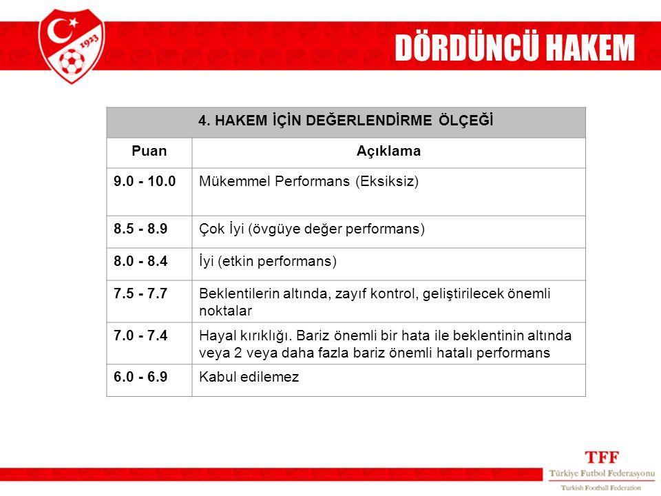 4. HAKEM İÇİN DEĞERLENDİRME ÖLÇEĞİ PuanAçıklama 9.0 - 10.0Mükemmel Performans (Eksiksiz) 8.5 - 8.9Çok İyi (övgüye değer performans) 8.0 - 8.4İyi (etki