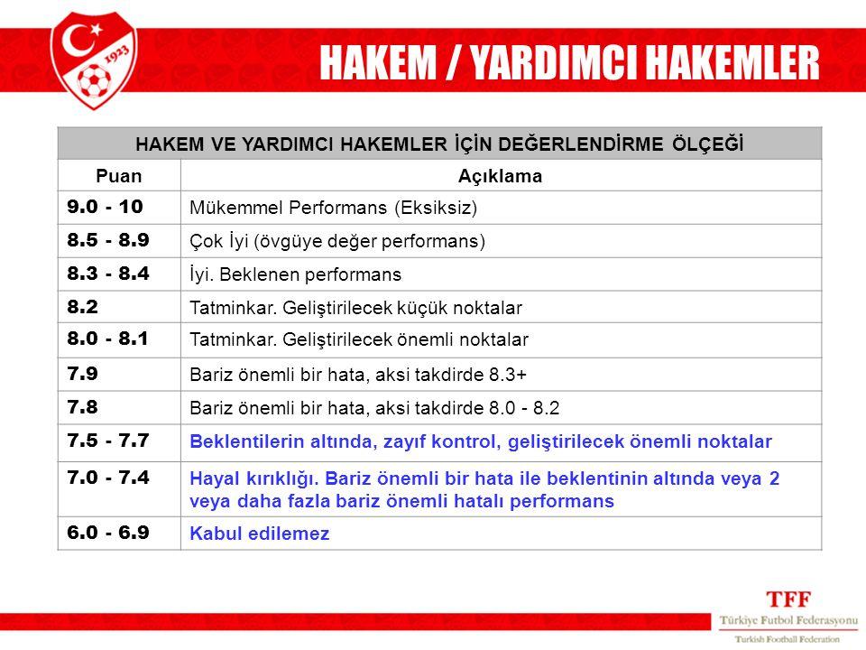 HAKEM VE YARDIMCI HAKEMLER İÇİN DEĞERLENDİRME ÖLÇEĞİ PuanAçıklama 9.0 - 10 Mükemmel Performans (Eksiksiz) 8.5 - 8.9 Çok İyi (övgüye değer performans)