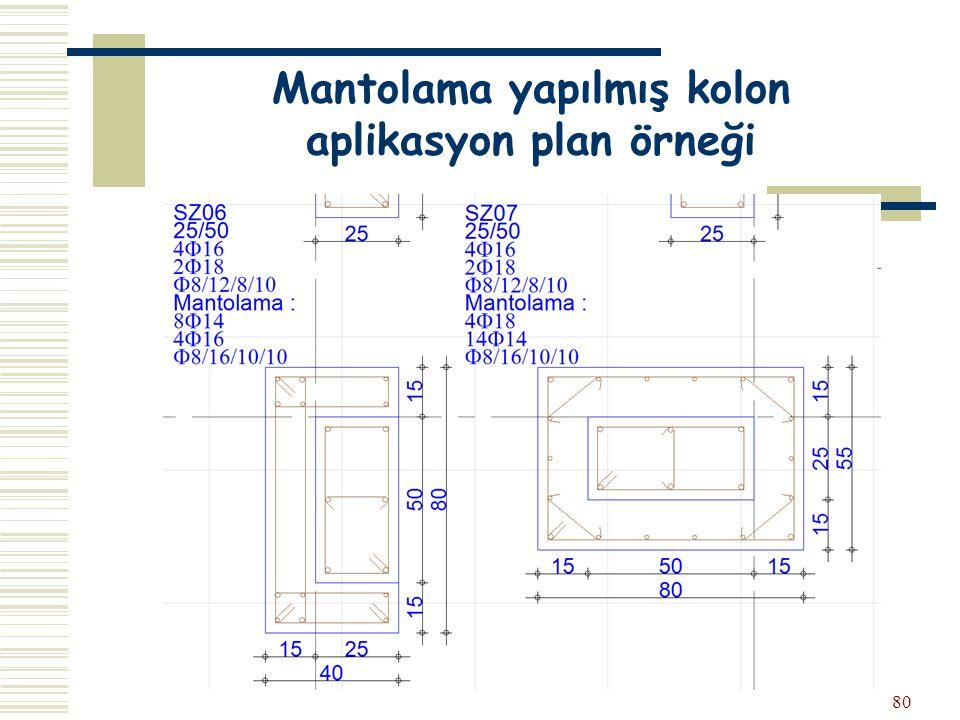 80 Mantolama yapılmış kolon aplikasyon plan örneği