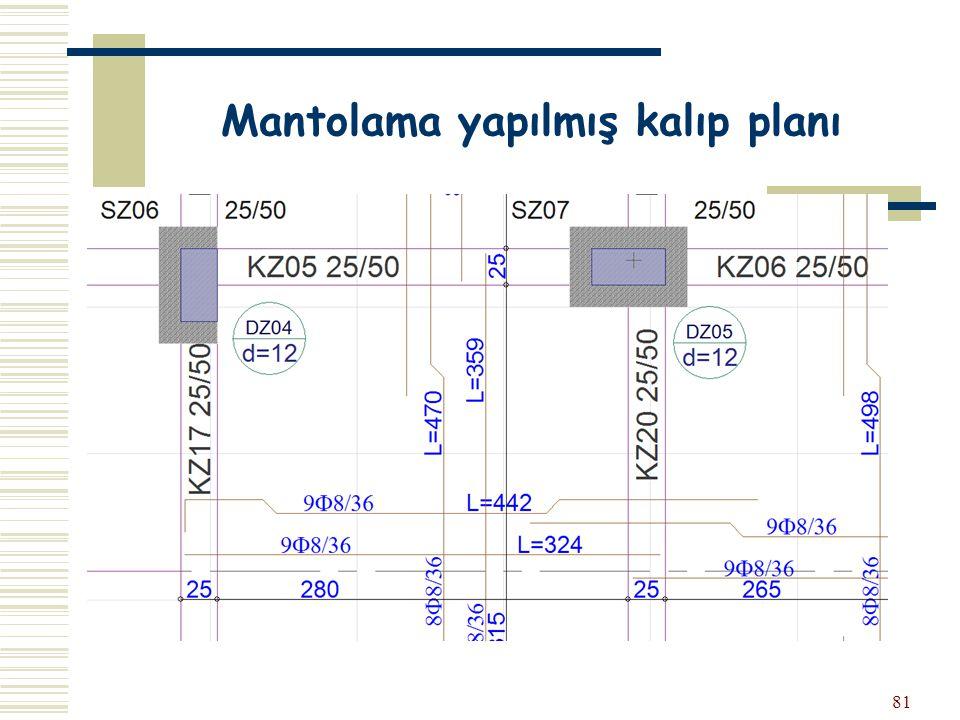 81 Mantolama yapılmış kalıp planı
