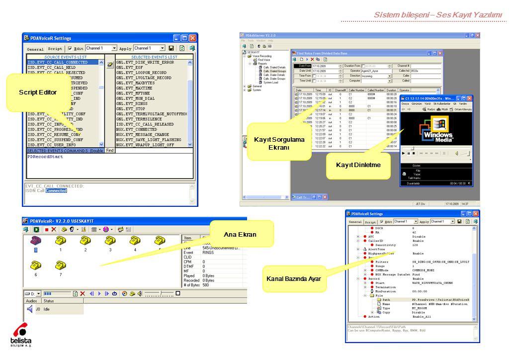 Sistem bileşeni – Ses Kayıt Yazılımı Script Editor Kayıt Sorgulama Ekranı Kayıt Dinletme Ana Ekran Kanal Bazında Ayar