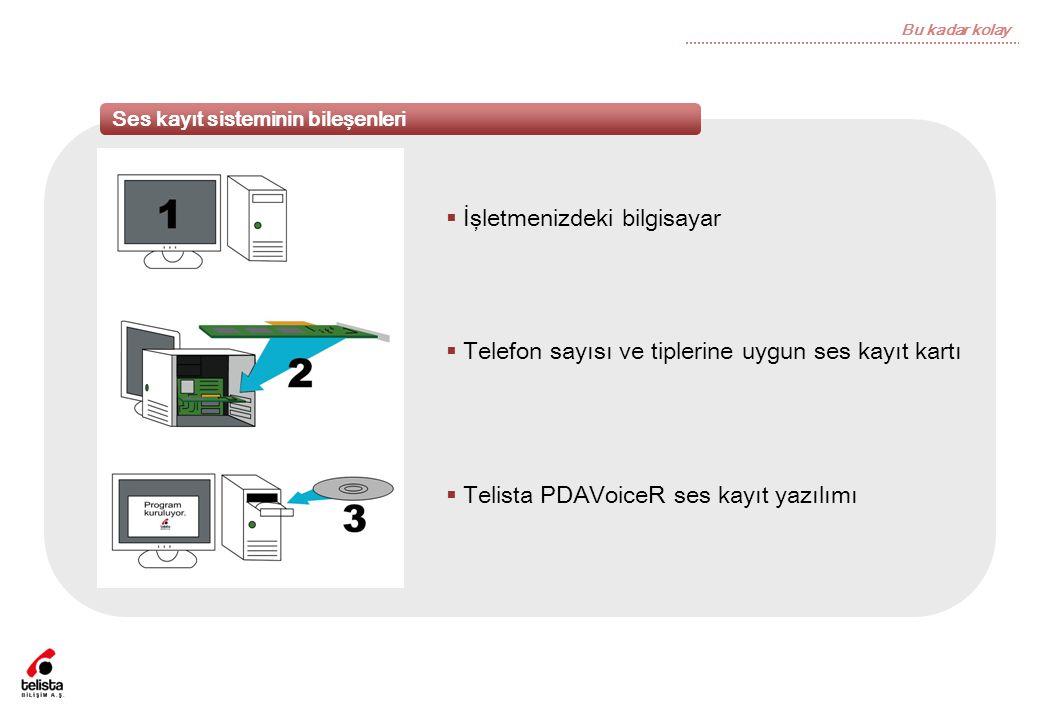  İşletmenizdeki bilgisayar Bu kadar kolay Ses kayıt sisteminin bileşenleri  Telefon sayısı ve tiplerine uygun ses kayıt kartı  Telista PDAVoiceR ses kayıt yazılımı